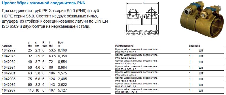 Uponor Wipex зажимной соединитель PN6