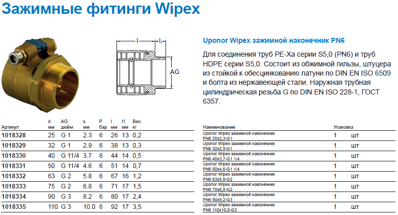 Uponor Wipex зажимной наконечник