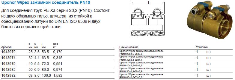Uponor Wipex зажимной соединитель PN10